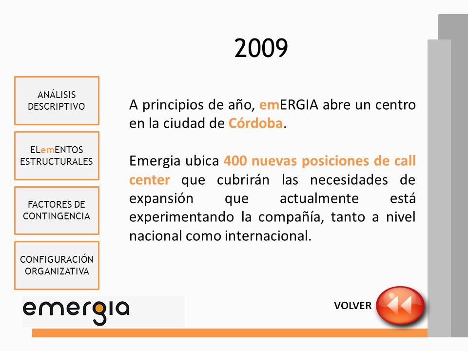 ELemENTOS ESTRUCTURALES FACTORES DE CONTINGENCIA CONFIGURACIÓN ORGANIZATIVA ANÁLISIS DESCRIPTIVO 2009 A principios de año, emERGIA abre un centro en la ciudad de Córdoba.