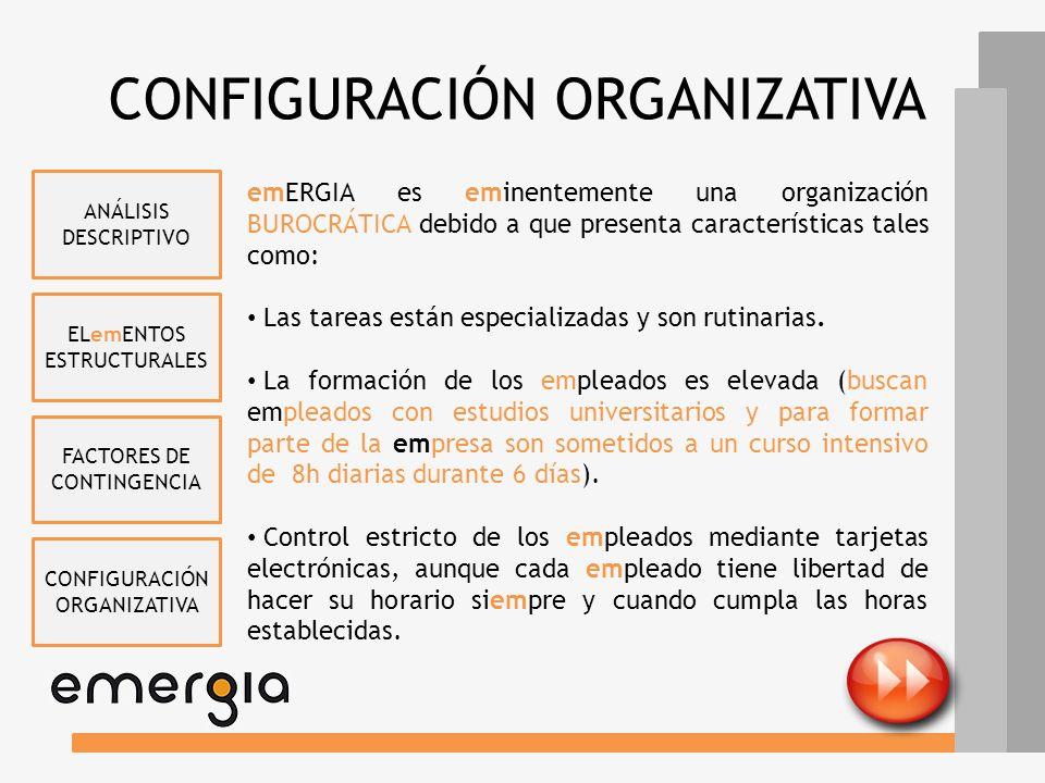 ELemENTOS ESTRUCTURALES FACTORES DE CONTINGENCIA CONFIGURACIÓN ORGANIZATIVA ANÁLISIS DESCRIPTIVO ANÁLISIS ESTRATÉGICO emERGIA sigue una estrategia OFE