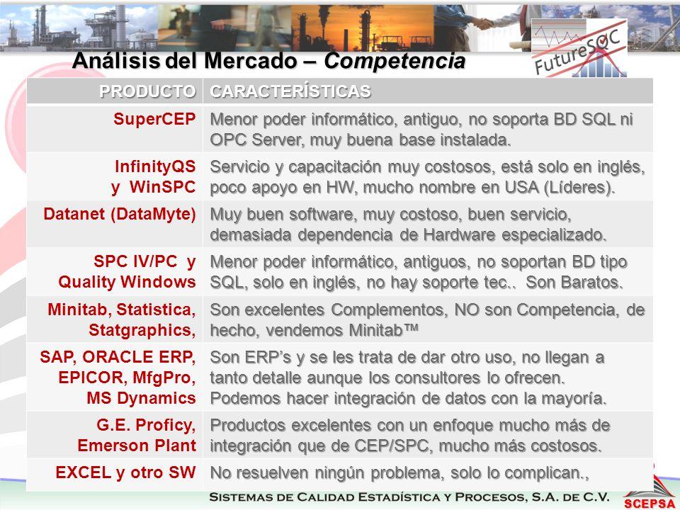 SCEPSA Análisis del Mercado – Competencia PRODUCTOCARACTERÍSTICAS SuperCEP Menor poder informático, antiguo, no soporta BD SQL ni OPC Server, muy buena base instalada.