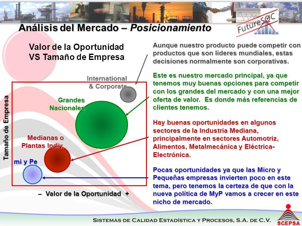 SCEPSA Valor de la Oportunidad VS Tamaño de Empresa Análisis del Mercado – Posicionamiento Aunque nuestro producto puede competir con productos que son líderes mundiales, estas decisiones normalmente son corporativas.