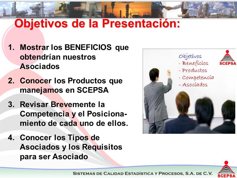 SCEPSA 1.Mostrar los BENEFICIOS que obtendrían nuestros Asociados 2.Conocer los Productos que manejamos en SCEPSA 3.Revisar Brevemente la Competencia