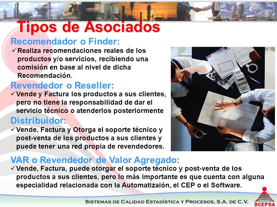 SCEPSA Recomendador o Finder: Realiza recomendaciones reales de los productos y/o servicios, recibiendo una comisión en base al nivel de dicha Recomen