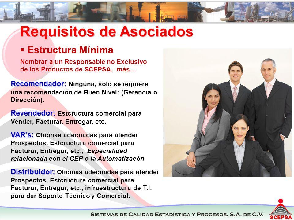 SCEPSA Requisitos de Asociados Estructura Mínima Recomendador: Recomendador: Ninguna, solo se requiere una recomendación de Buen Nivel: (Gerencia o Dirección).