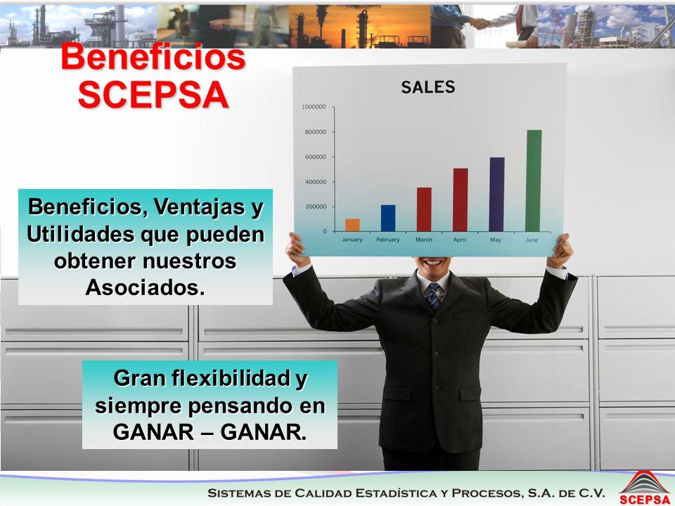 SCEPSA Beneficios SCEPSA Beneficios, Ventajas y Utilidades que pueden obtener nuestros Asociados. Gran flexibilidad y siempre pensando en GANAR – GANA