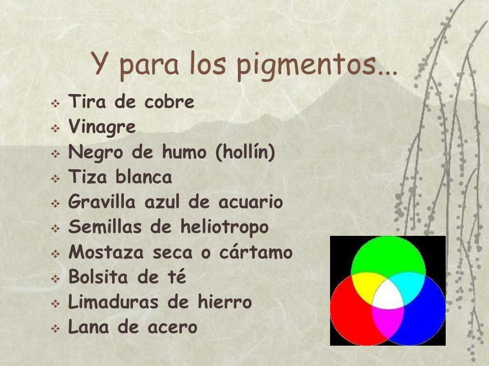 Extracción de pigmentos: VERDÍN Tira de cobre Frotar con: – lana de acero – lija Frotar con: –vinagre –deja secar Pulverizar –H 2 O 24 horas...