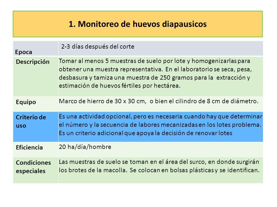 1. Monitoreo de huevos diapausicos Epoca 2-3 días después del corte Descripción Tomar al menos 5 muestras de suelo por lote y homogenizarlas para obte