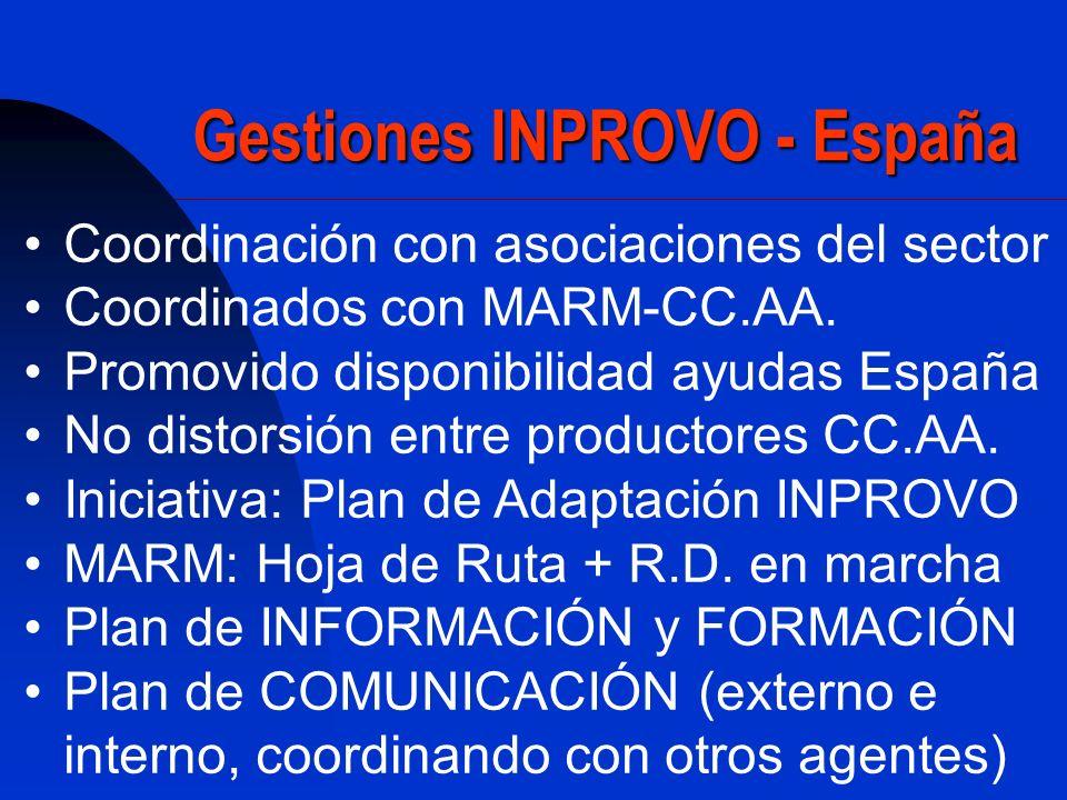 Gestiones INPROVO - España Coordinación con asociaciones del sector Coordinados con MARM-CC.AA. Promovido disponibilidad ayudas España No distorsión e