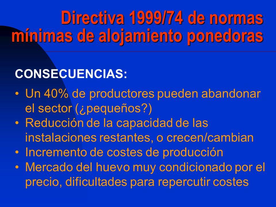 Directiva 1999/74 de normas mínimas de alojamiento ponedoras CONSECUENCIAS: Un 40% de productores pueden abandonar el sector (¿pequeños?) Reducción de