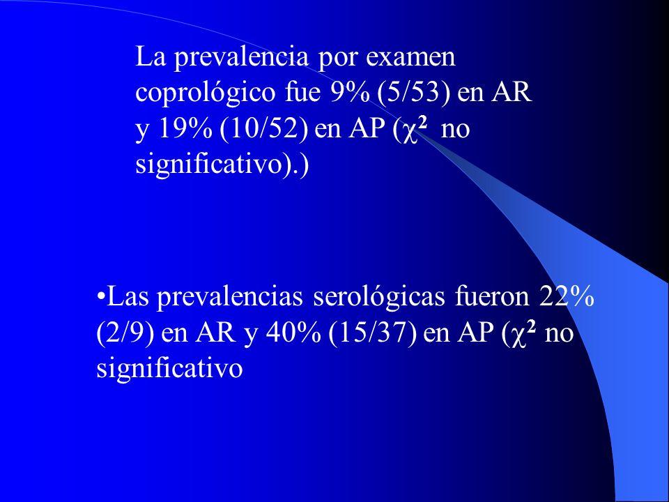 Examen parasitológico método de Teleman Examen serológico El antígeno excretor secretor (ES/L2) ELISA Análisis de datos el test de independencia de 2 el test de 2 para tendencia lineal de proporciones.