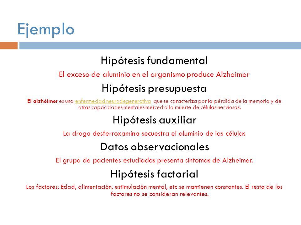 Ejemplo Hipótesis fundamental El exceso de aluminio en el organismo produce Alzheimer Hipótesis presupuesta El alzhéimer es una enfermedad neurodegene