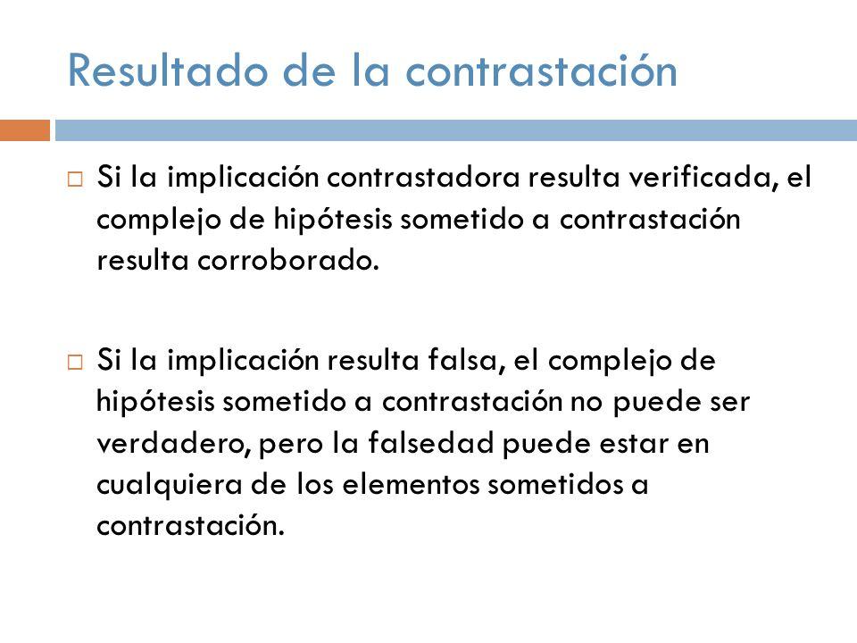 Resultado de la contrastación Si la implicación contrastadora resulta verificada, el complejo de hipótesis sometido a contrastación resulta corroborad