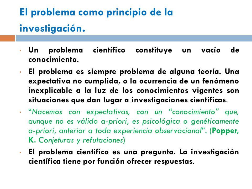 El problema como principio de la investigación. Un problema científico constituye un vacío de conocimiento. El problema es siempre problema de alguna