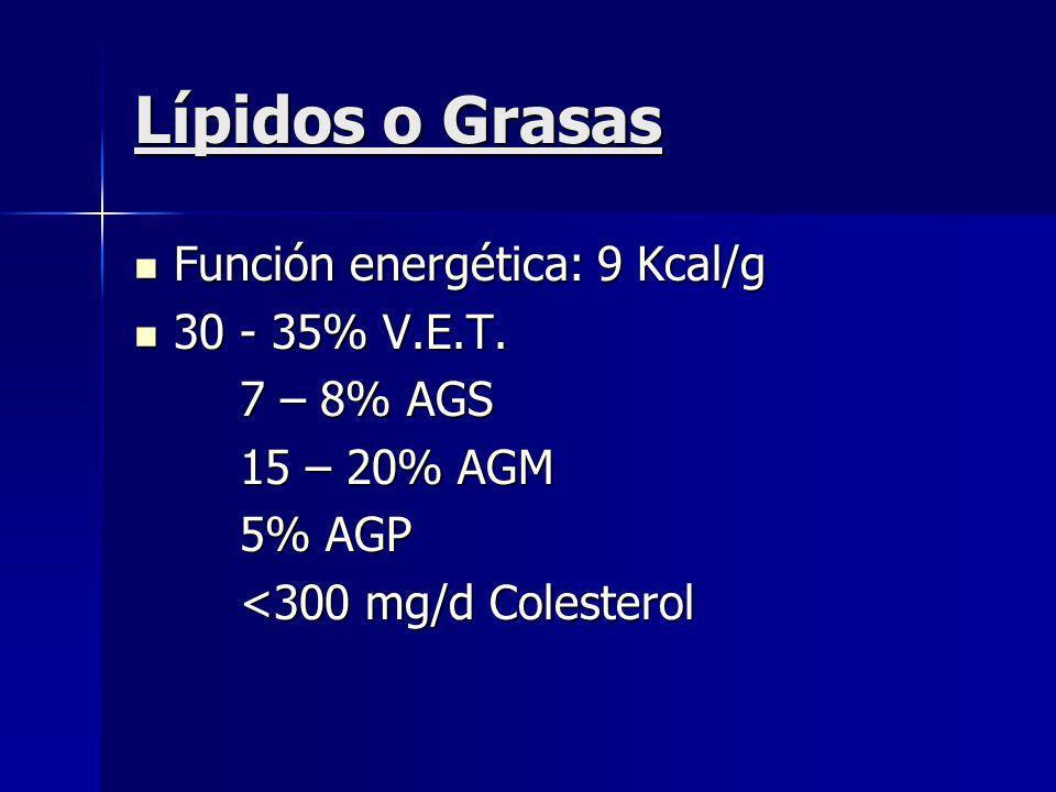 Lípidos o Grasas Función energética: 9 Kcal/g Función energética: 9 Kcal/g 30 - 35% V.E.T. 30 - 35% V.E.T. 7 – 8% AGS 15 – 20% AGM 5% AGP <300 mg/d Co