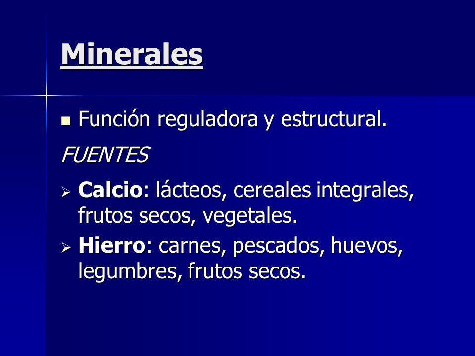 Minerales Función reguladora y estructural. Función reguladora y estructural.FUENTES Calcio: lácteos, cereales integrales, frutos secos, vegetales. Ca