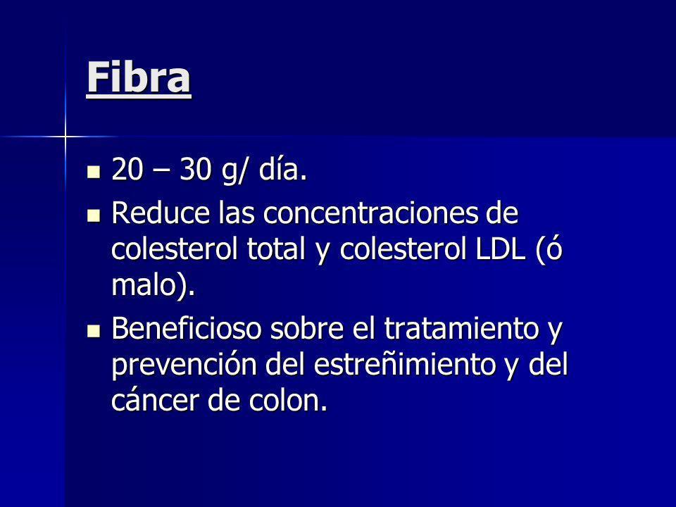 Fibra 20 – 30 g/ día. 20 – 30 g/ día. Reduce las concentraciones de colesterol total y colesterol LDL (ó malo). Reduce las concentraciones de colester
