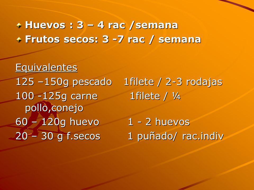 Huevos : 3 – 4 rac /semana Frutos secos: 3 -7 rac / semana Equivalentes 125 –150g pescado 1filete / 2-3 rodajas 100 -125g carne 1filete / ¼ pollo,cone