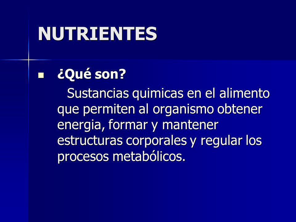 NUTRIENTES ¿Qué son? ¿Qué son? Sustancias quimicas en el alimento que permiten al organismo obtener energia, formar y mantener estructuras corporales