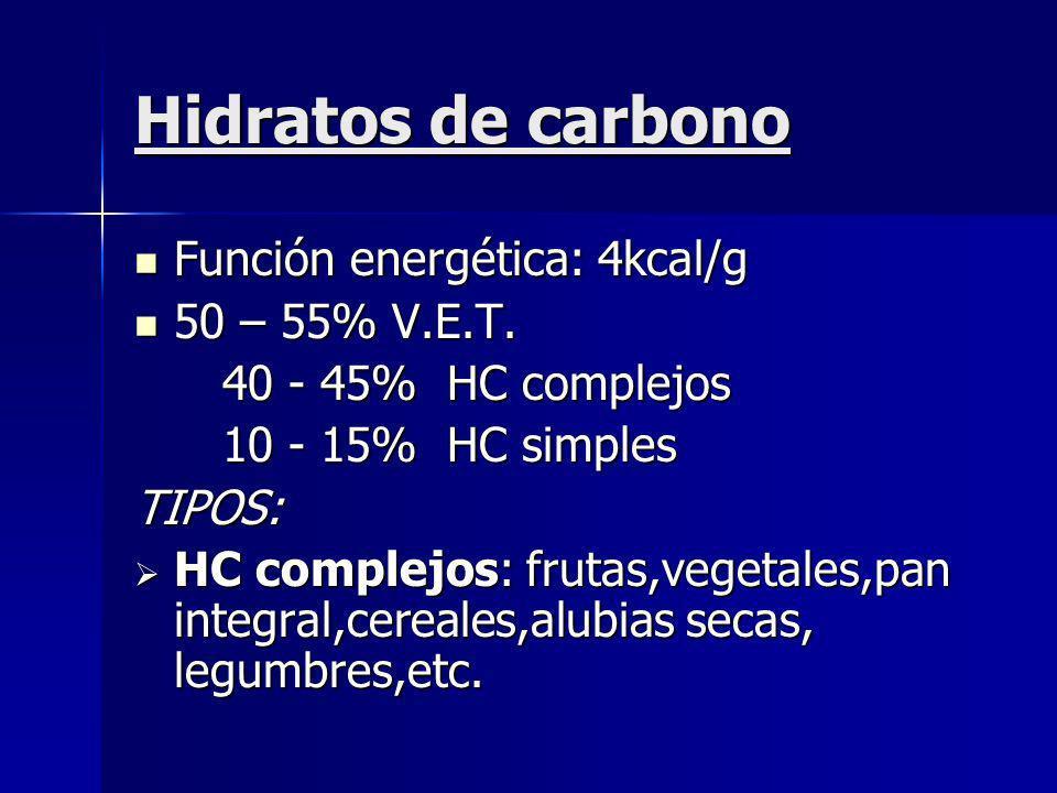 Hidratos de carbono Función energética: 4kcal/g Función energética: 4kcal/g 50 – 55% V.E.T. 50 – 55% V.E.T. 40 - 45% HC complejos 40 - 45% HC complejo