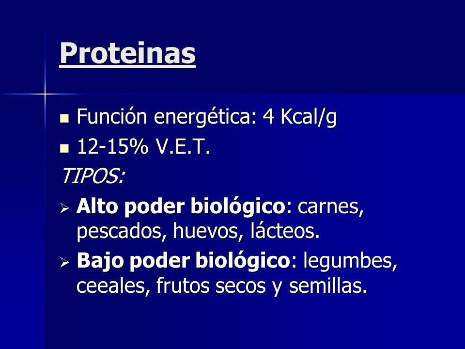 Proteinas Función energética: 4 Kcal/g Función energética: 4 Kcal/g 12-15% V.E.T. 12-15% V.E.T.TIPOS: Alto poder biológico: carnes, pescados, huevos,