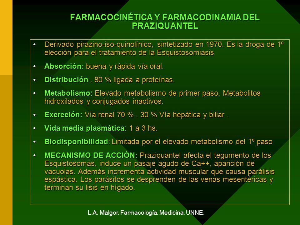 L.A. Malgor. Farmacología. Medicina. UNNE. FARMACOCINÉTICA Y FARMACODINAMIA DEL PRAZIQUANTEL Derivado pirazino-iso-quinolínico, sintetizado en 1970. E