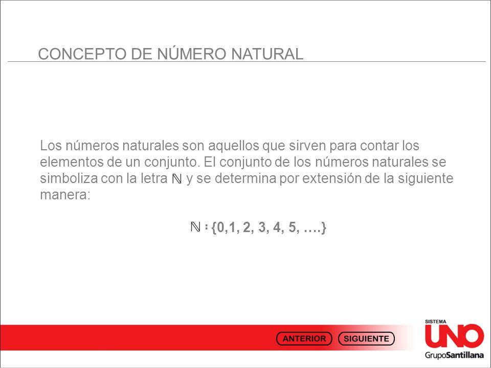 CONCEPTO DE NÚMERO NATURAL Los números naturales son aquellos que sirven para contar los elementos de un conjunto. El conjunto de los números naturale