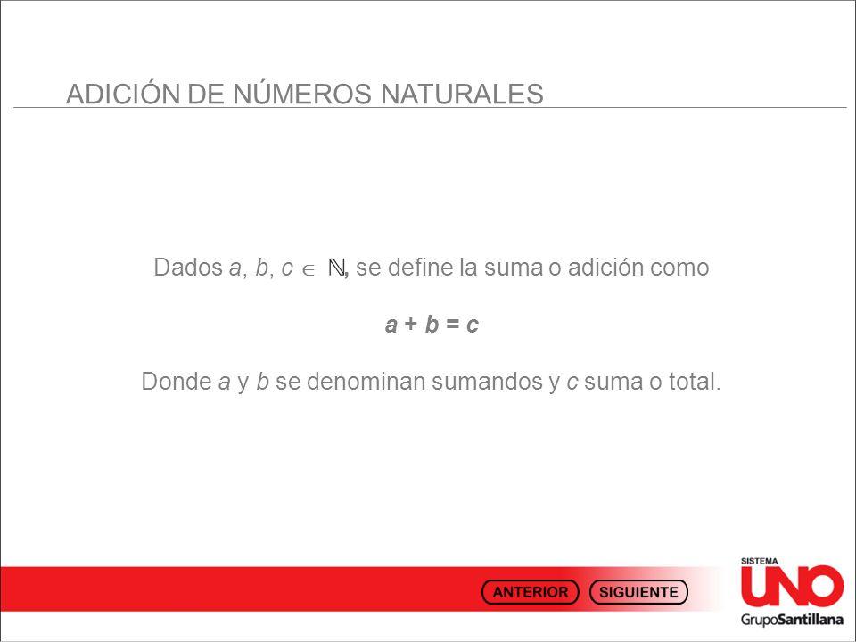 ADICIÓN DE NÚMEROS NATURALES Dados a, b, c, se define la suma o adición como a + b = c Donde a y b se denominan sumandos y c suma o total.
