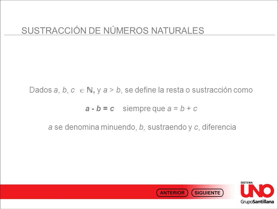 SUSTRACCIÓN DE NÚMEROS NATURALES Dados a, b, c, y a > b, se define la resta o sustracción como a - b = c siempre que a = b + c a se denomina minuendo,