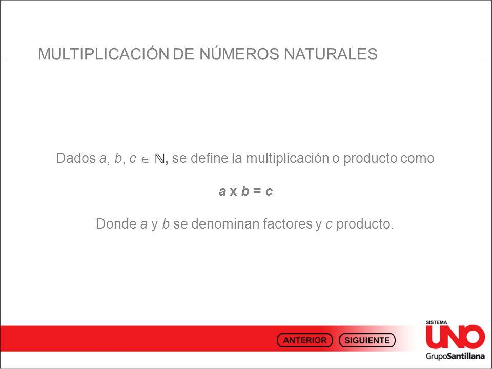 MULTIPLICACIÓN DE NÚMEROS NATURALES Dados a, b, c, se define la multiplicación o producto como a x b = c Donde a y b se denominan factores y c product