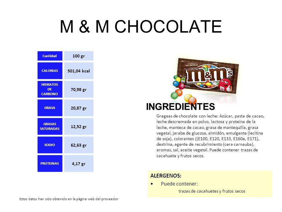 M & M CACAHUETE INGREDIENTES Cacahuetes (23%) recubiertos de chocolate con leche (48%) y una capa de azúcar: Azúcar, cacahuetes, pasta de cacao, leche descremada en polvo, lactosa y proteína de leche, grasa vegetal, manteca de cacao, grasa de mantequilla, almidón, jarabe de glucosa, emulgente (lecitina de soja), gelificante (goma arábica), colorantes (E100, E120, E133, E160e, E171), destrina, agente de recubrimiento (cera carnauba), aromas, sal, aceite vegetal.