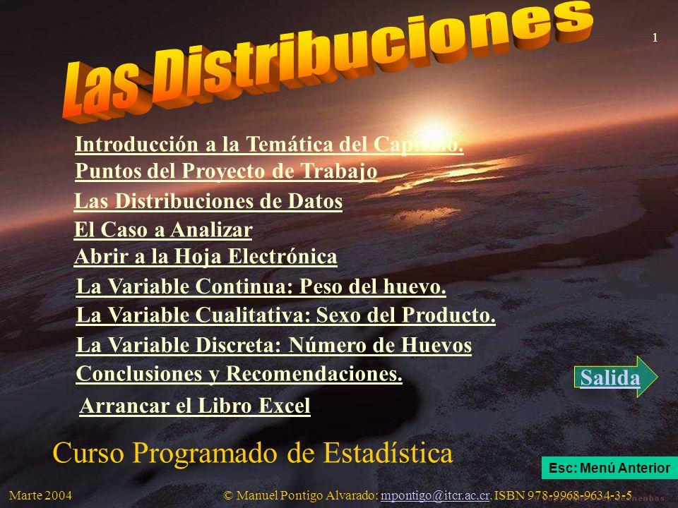 Curso Programado de Estadística Marte 2004 1 Introducción a la Temática del Capítulo. Puntos del Proyecto de Trabajo Las Distribuciones de Datos El Ca