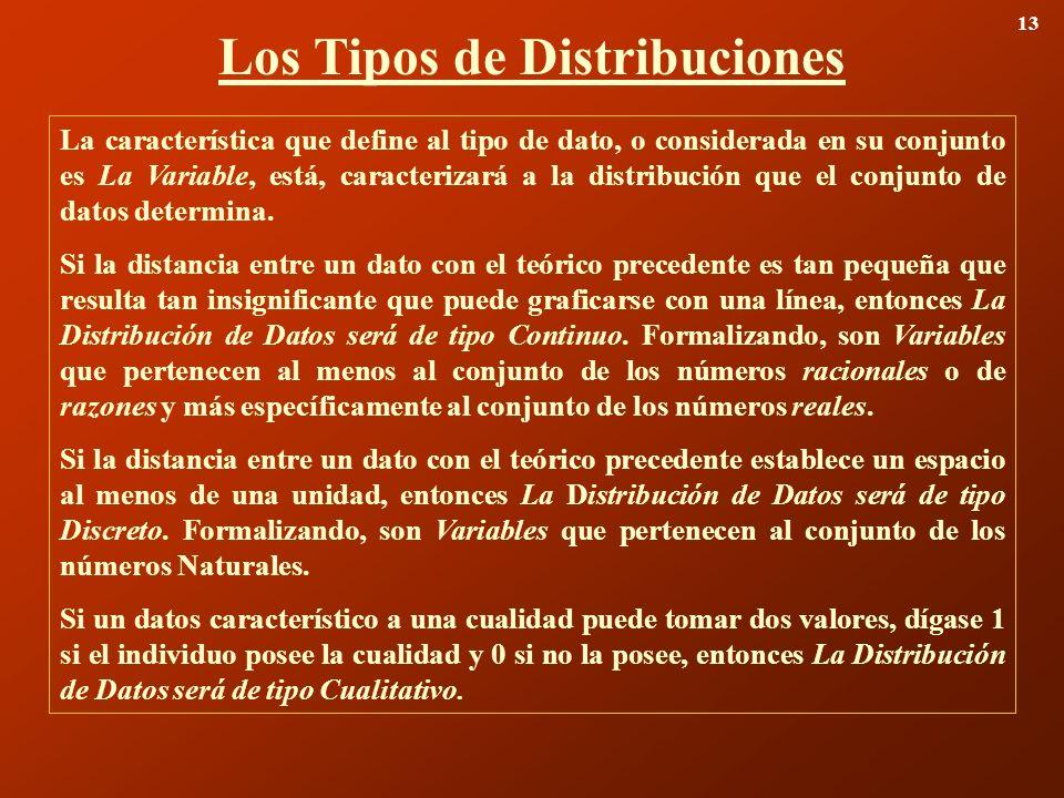 Los Tipos de Distribuciones 13 La característica que define al tipo de dato, o considerada en su conjunto es La Variable, está, caracterizará a la dis