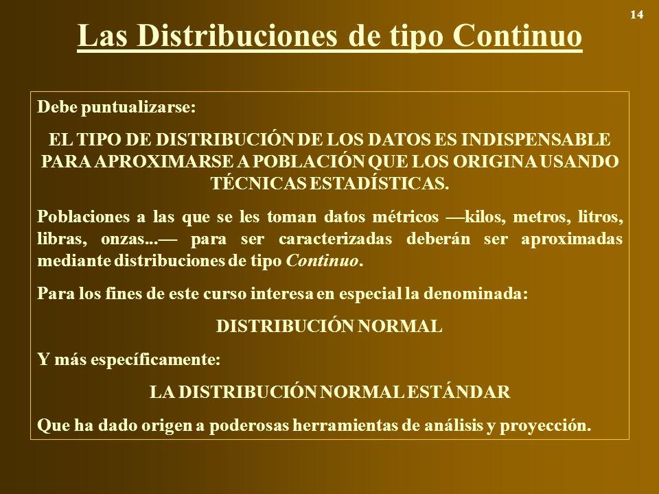 Las Distribuciones de tipo Continuo 14 Debe puntualizarse: EL TIPO DE DISTRIBUCIÓN DE LOS DATOS ES INDISPENSABLE PARA APROXIMARSE A POBLACIÓN QUE LOS