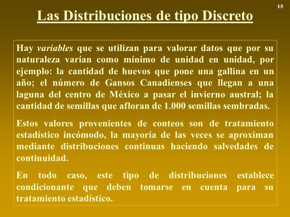 Las Distribuciones de tipo Discreto Hay variables que se utilizan para valorar datos que por su naturaleza varían como mínimo de unidad en unidad, por