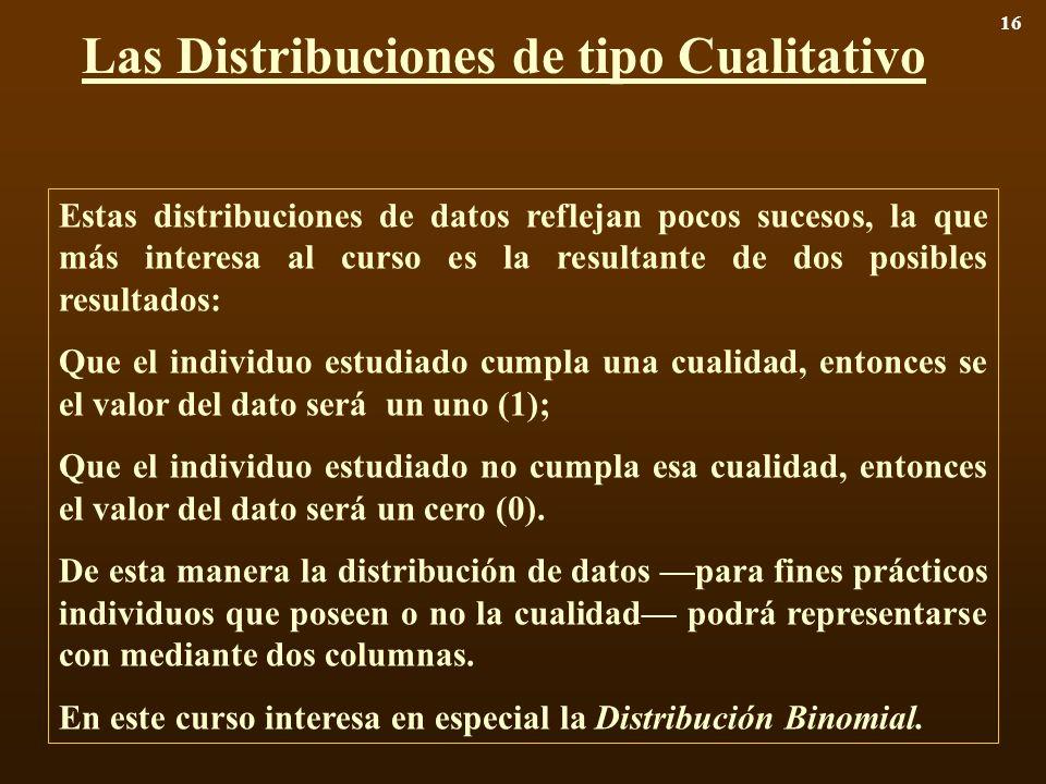 Las Distribuciones de tipo Cualitativo Estas distribuciones de datos reflejan pocos sucesos, la que más interesa al curso es la resultante de dos posi