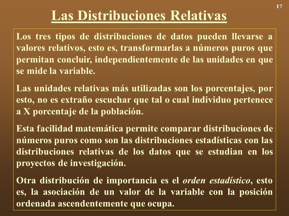 Las Distribuciones Relativas 17 Los tres tipos de distribuciones de datos pueden llevarse a valores relativos, esto es, transformarlas a números puros