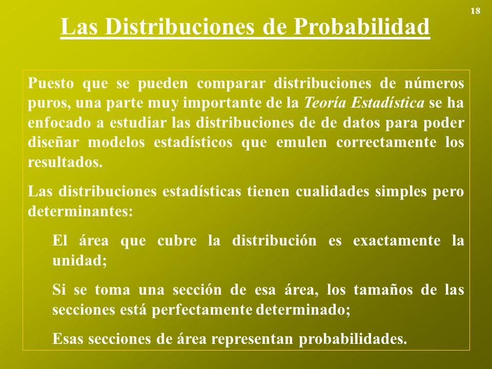 Las Distribuciones de Probabilidad 18 Puesto que se pueden comparar distribuciones de números puros, una parte muy importante de la Teoría Estadística