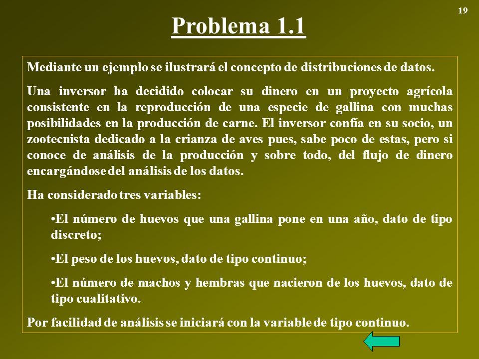 Problema 1.1 Mediante un ejemplo se ilustrará el concepto de distribuciones de datos. Una inversor ha decidido colocar su dinero en un proyecto agríco