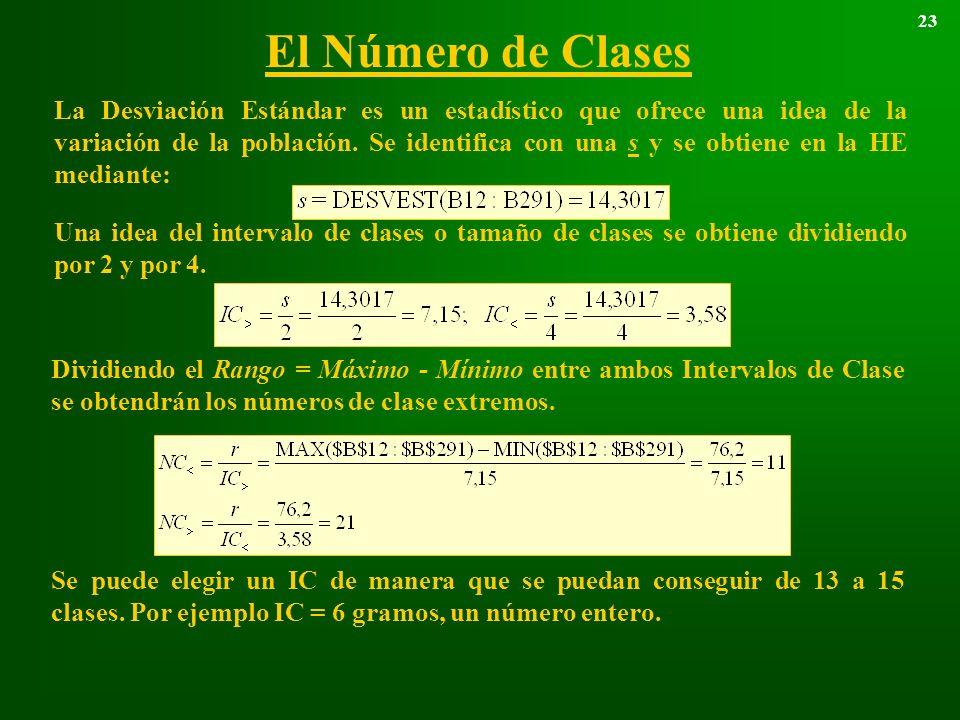El Número de Clases 23 La Desviación Estándar es un estadístico que ofrece una idea de la variación de la población. Se identifica con una s y se obti