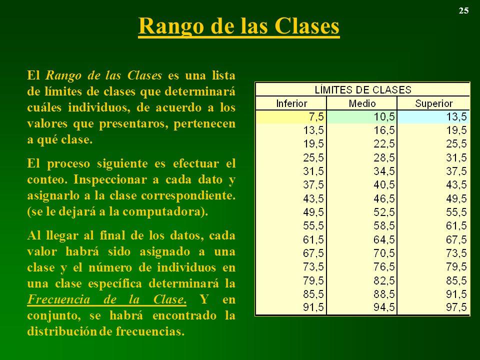 Rango de las Clases 25 El Rango de las Clases es una lista de límites de clases que determinará cuáles individuos, de acuerdo a los valores que presen