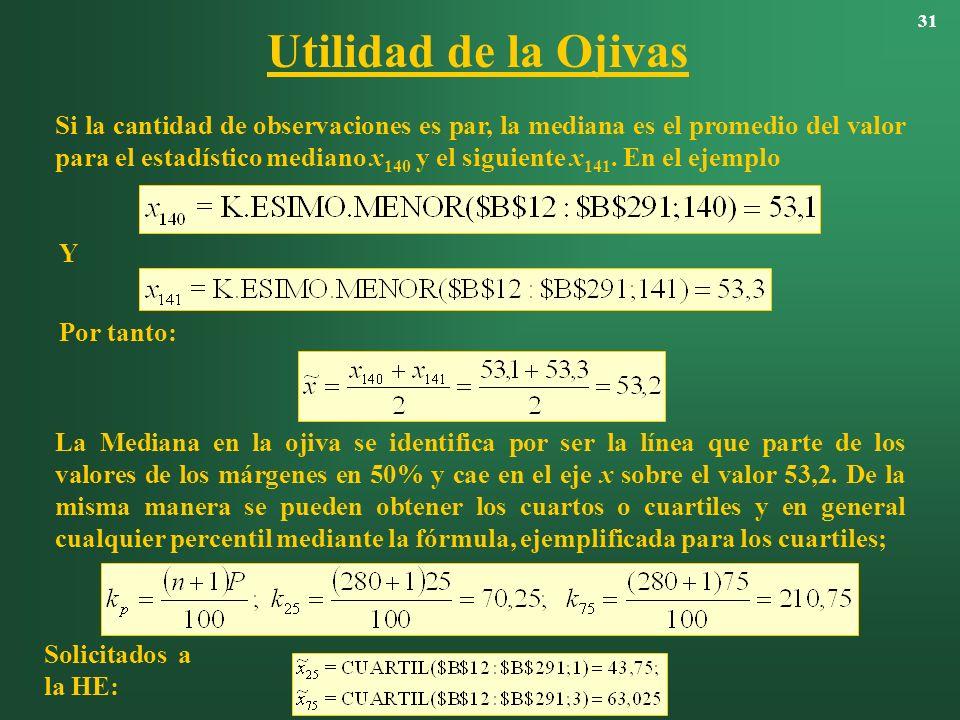 Utilidad de la Ojivas 31 Si la cantidad de observaciones es par, la mediana es el promedio del valor para el estadístico mediano x 140 y el siguiente