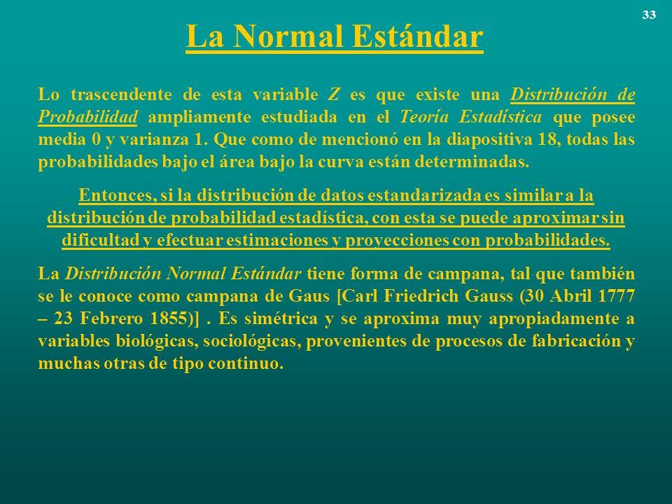 La Normal Estándar 33 Lo trascendente de esta variable Z es que existe una Distribución de Probabilidad ampliamente estudiada en el Teoría Estadística