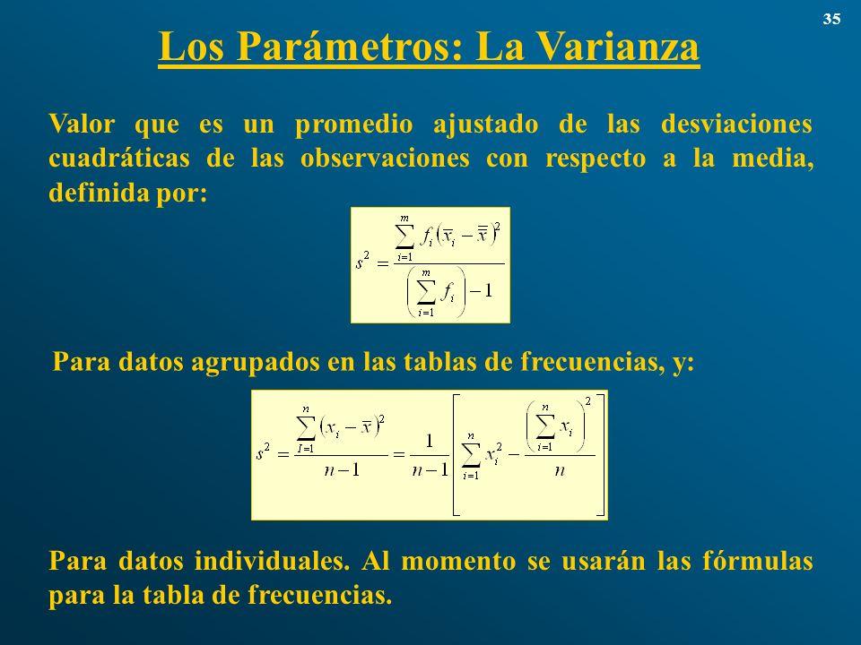 Los Parámetros: La Varianza 35 Valor que es un promedio ajustado de las desviaciones cuadráticas de las observaciones con respecto a la media, definid