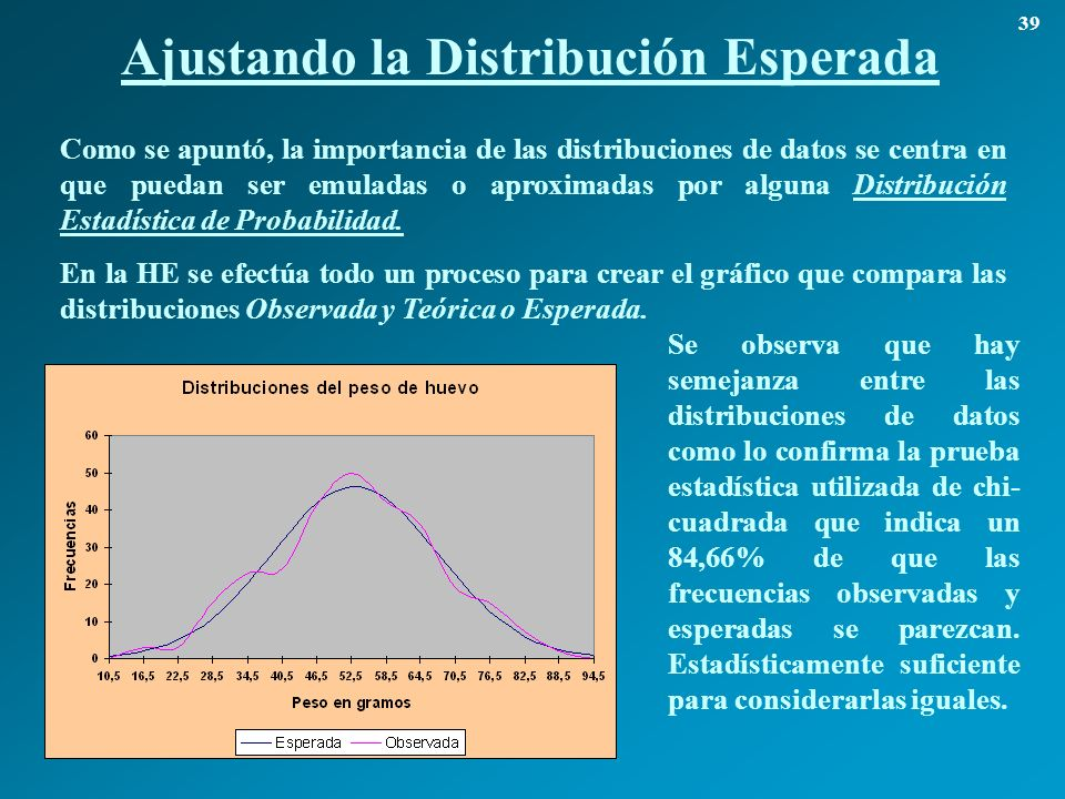 Ajustando la Distribución Esperada 39 Como se apuntó, la importancia de las distribuciones de datos se centra en que puedan ser emuladas o aproximadas