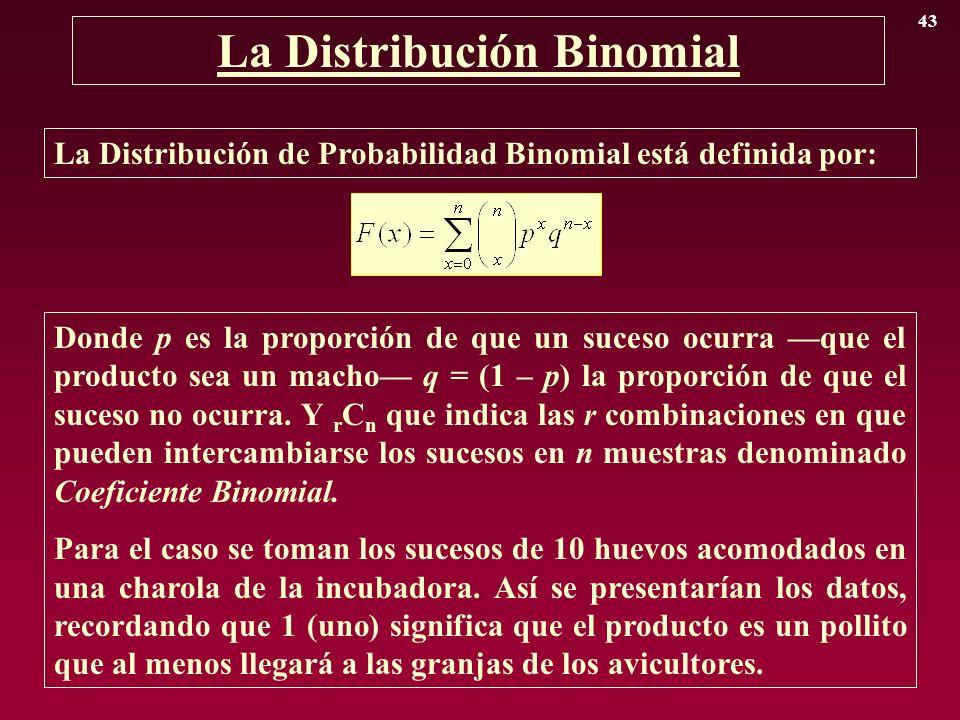 La Distribución Binomial 43 La Distribución de Probabilidad Binomial está definida por: Donde p es la proporción de que un suceso ocurra que el produc