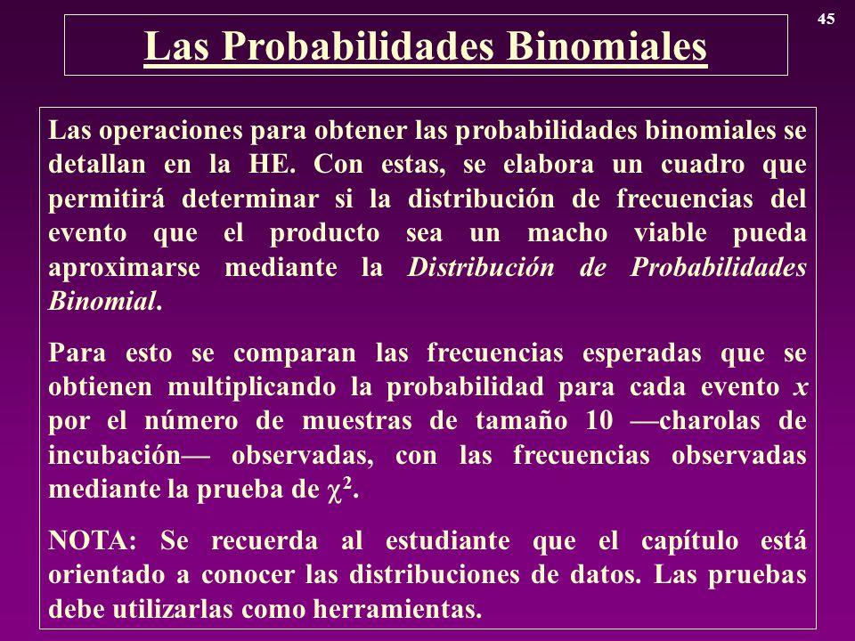 Las Probabilidades Binomiales 45 Las operaciones para obtener las probabilidades binomiales se detallan en la HE. Con estas, se elabora un cuadro que