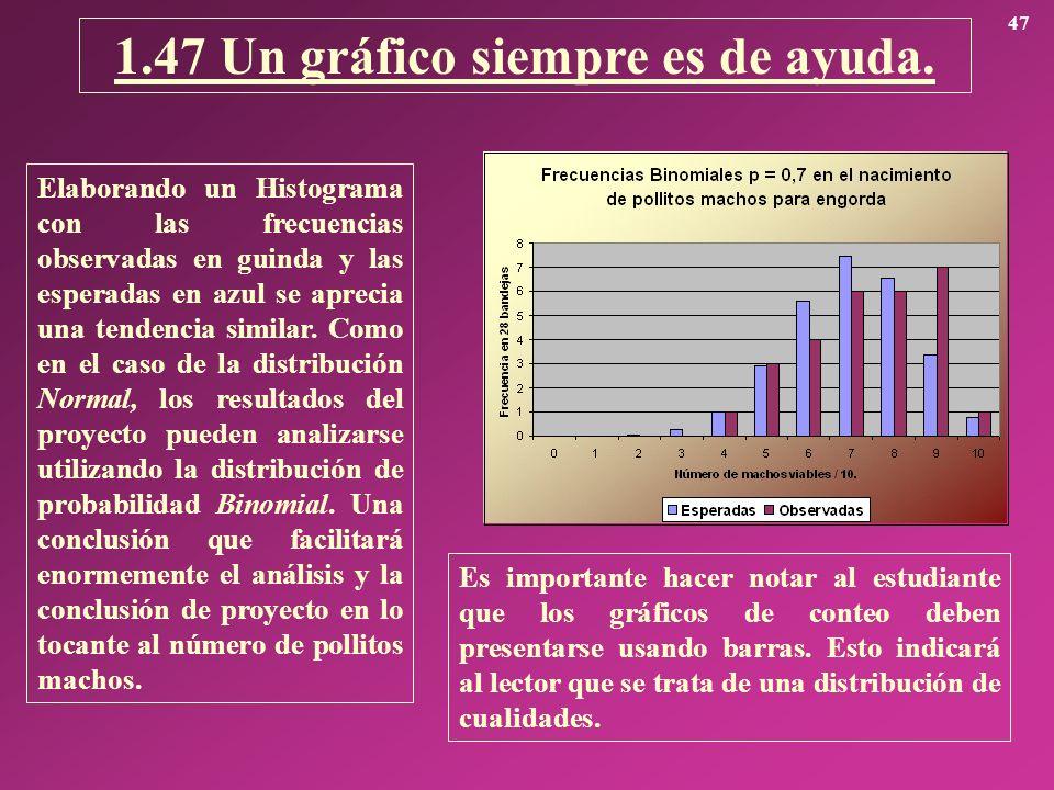 1.47Un gráfico siempre es de ayuda. 47 Elaborando un Histograma con las frecuencias observadas en guinda y las esperadas en azul se aprecia una tenden