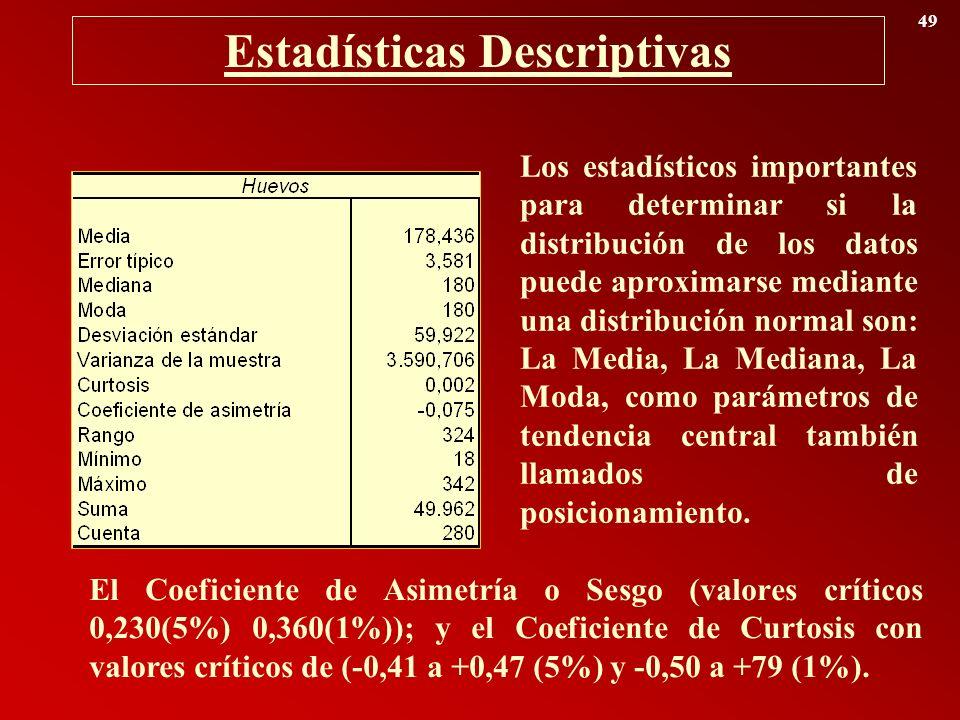 Estadísticas Descriptivas 49 Los estadísticos importantes para determinar si la distribución de los datos puede aproximarse mediante una distribución