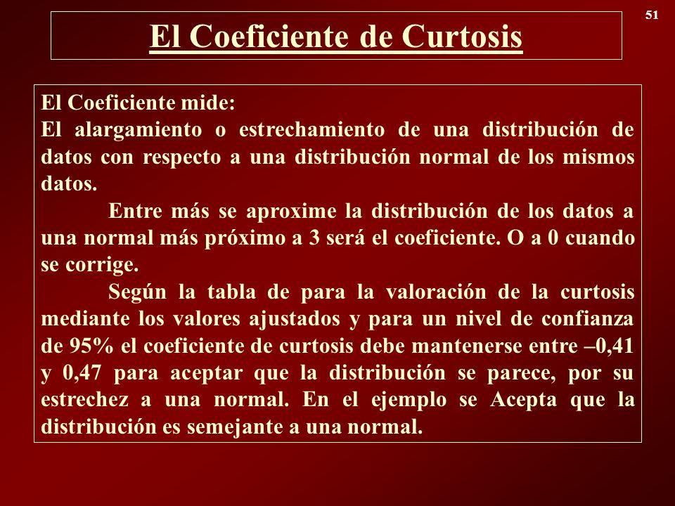 El Coeficiente de Curtosis 51 El Coeficiente mide: El alargamiento o estrechamiento de una distribución de datos con respecto a una distribución norma