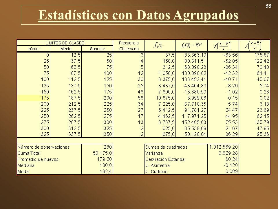 Estadísticos con Datos Agrupados 55