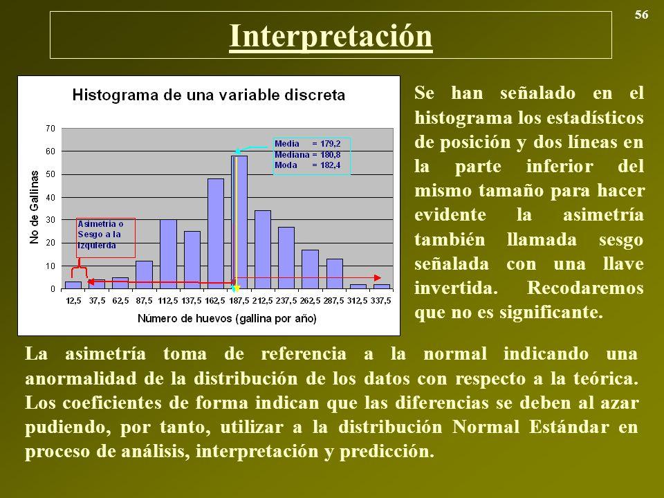 Interpretación 56 Se han señalado en el histograma los estadísticos de posición y dos líneas en la parte inferior del mismo tamaño para hacer evidente